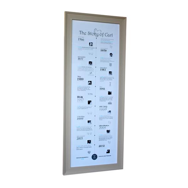 unique gift ideas London Essex personalised framed artwork of bereavement timeline